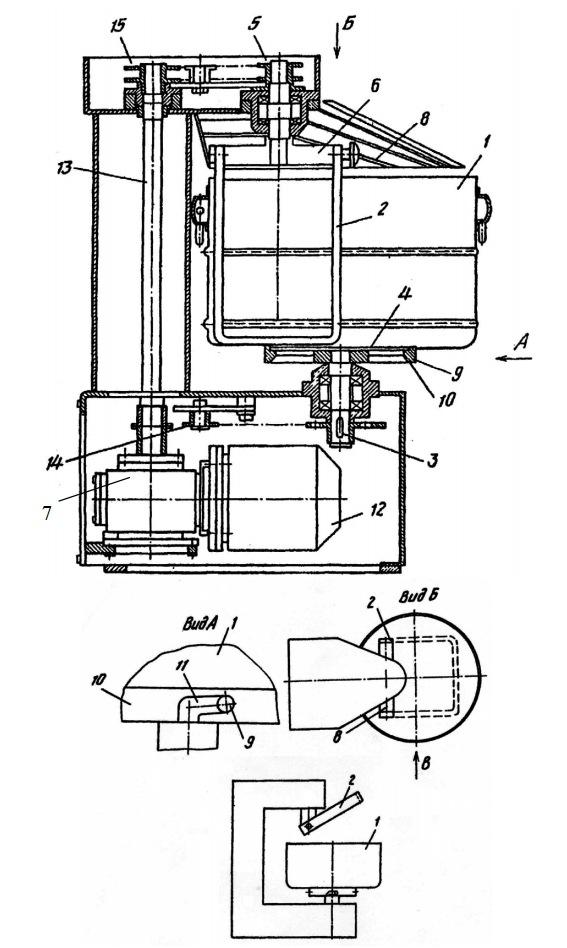 Тестомесильная машина