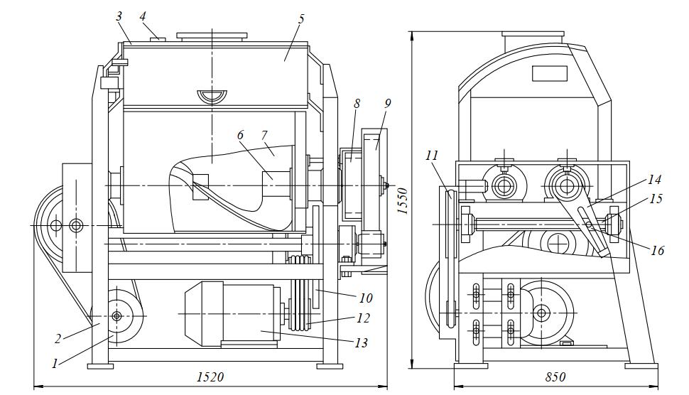 Тестомесильная машина ТМ-63М