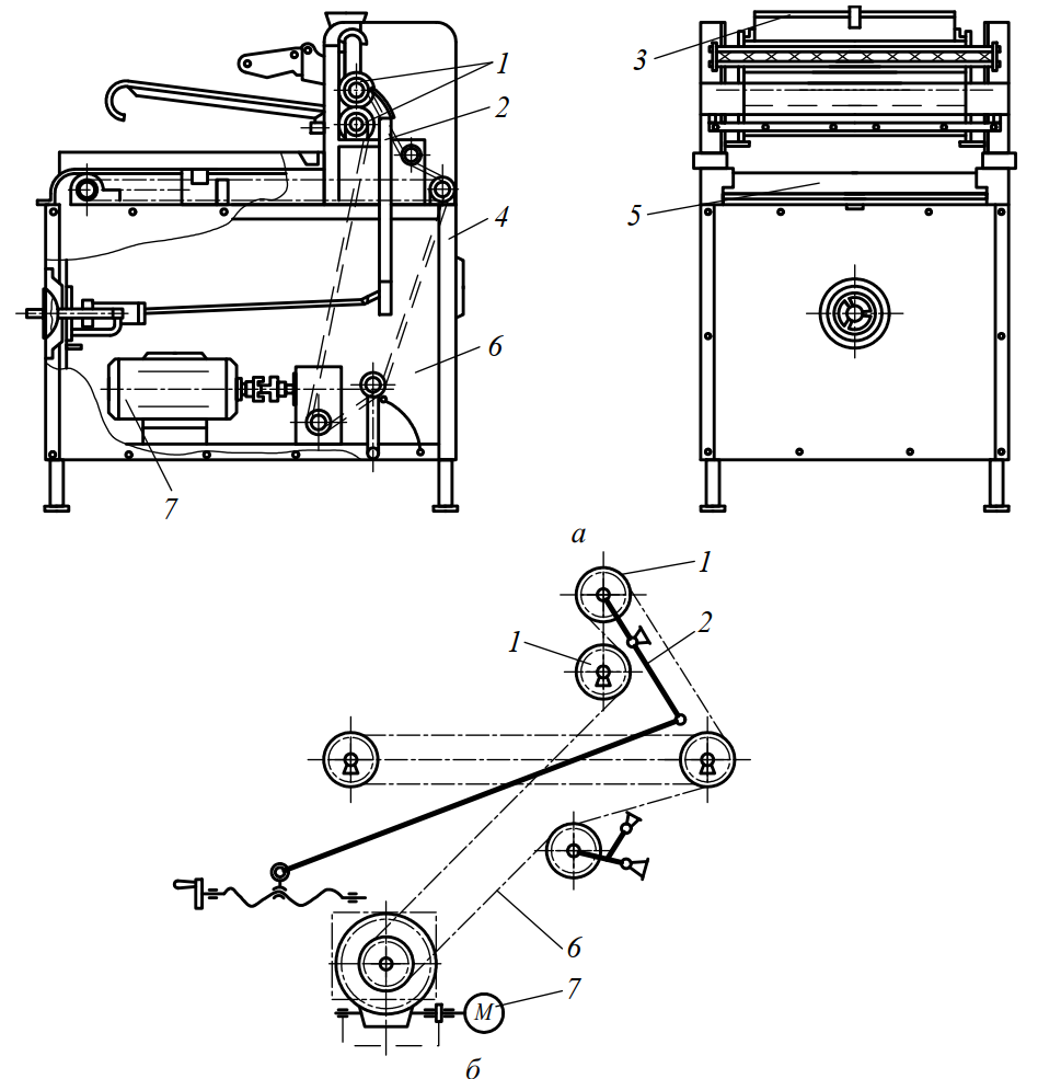 Тестораскаточная машина МРМ-60М