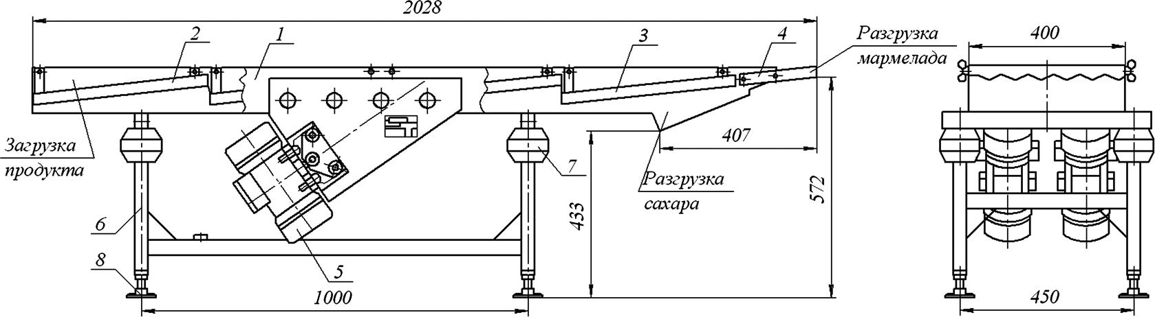 Установка просеивающая вибрационная УПВ-0,4