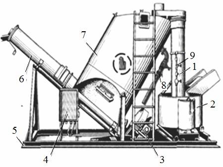 устройство запарника ЗПК-4
