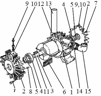 Вакуумный насос серий RPS 400…1200