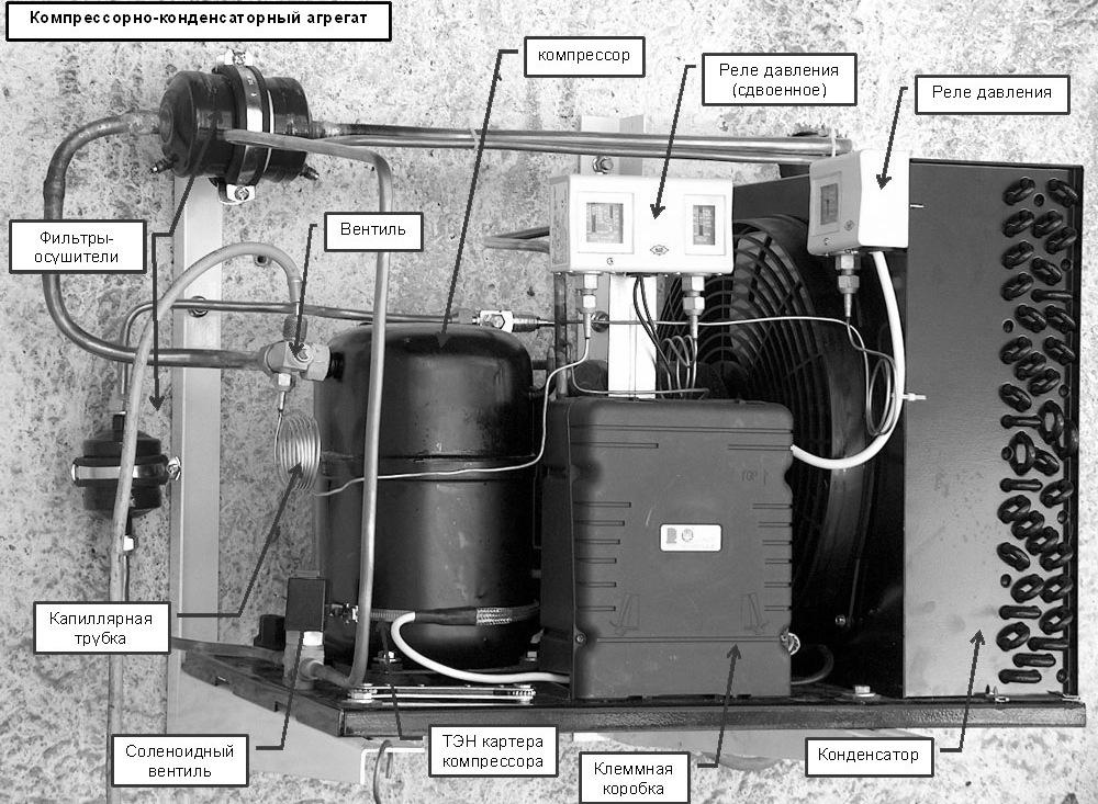 вид холодильной машины с герметичным компрессором