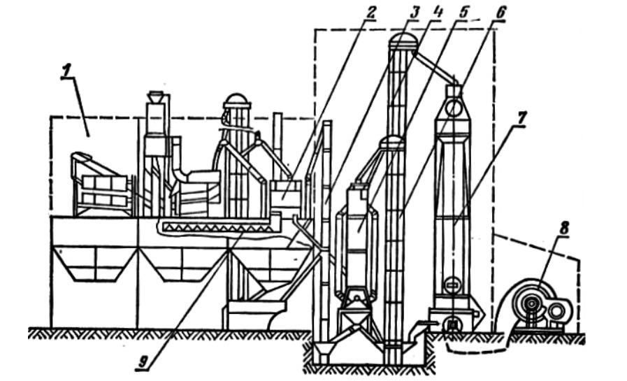Зерноочистительно-сушильный комплекс КЗС-20Ш