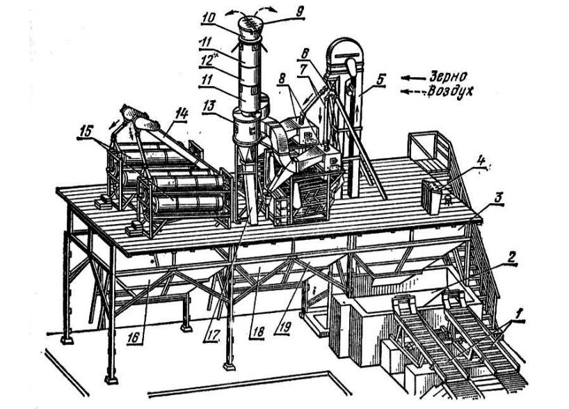 Зерноочистительный агрегат ЗАВ-20