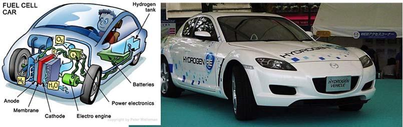 автомобиль на топливных элементах