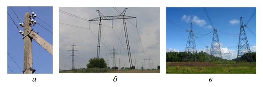 электросети различного напряжения