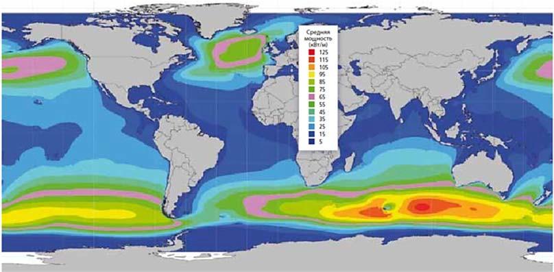 Энергия волн мировых океанов