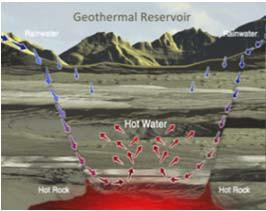 Геотермальные воды