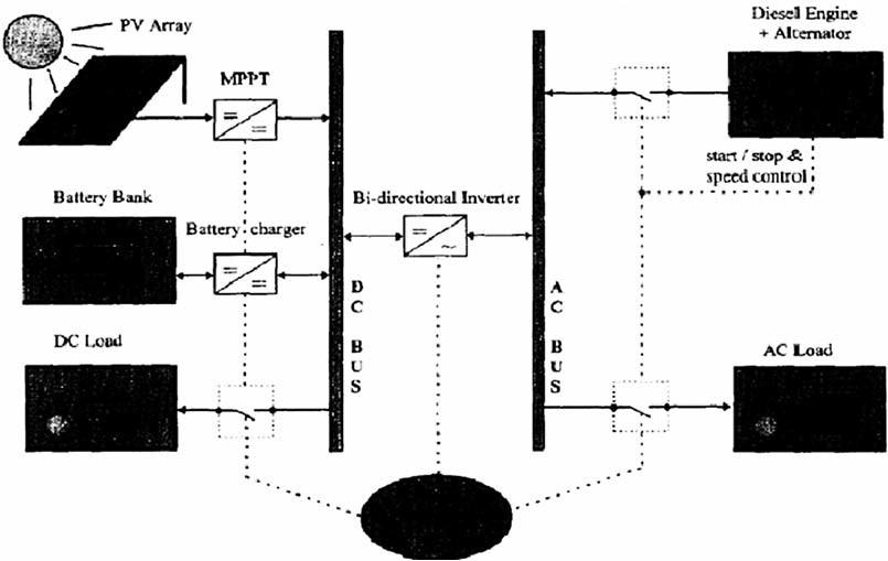 Гибридная система с параллельным подключением