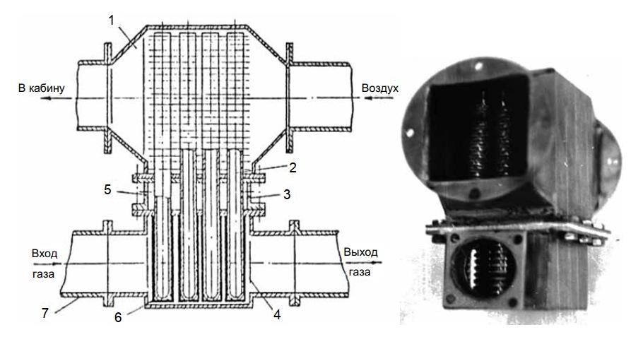 Использование тепловых труб для отопления транспортных средств