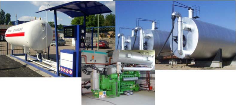 Использования биогаза