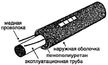 Конструкция пластмассовых ПИ-труб
