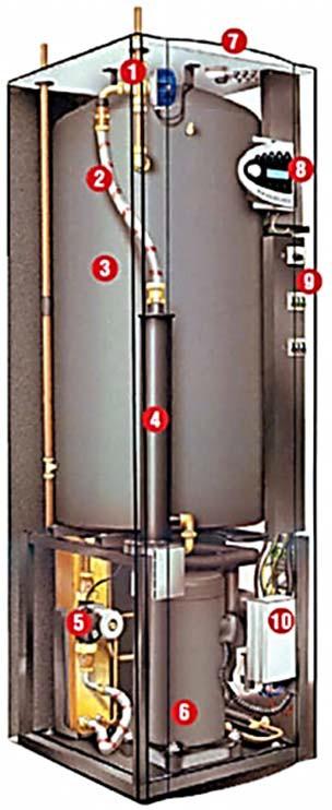 Конструкция теплового насоса со встроенным баком-аккумулятором для горячей воды