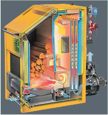котлы фирмы KOB для ротационного сжигания дров