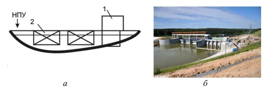 плотинная ГЭС