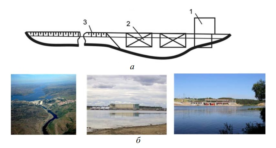 плотинные ГЭС с выходом подпорного уровня на пойму