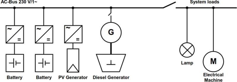 Подключение гибридной системы к однофазной сети
