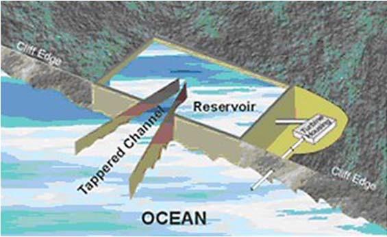 прибрежные переливные электростанции