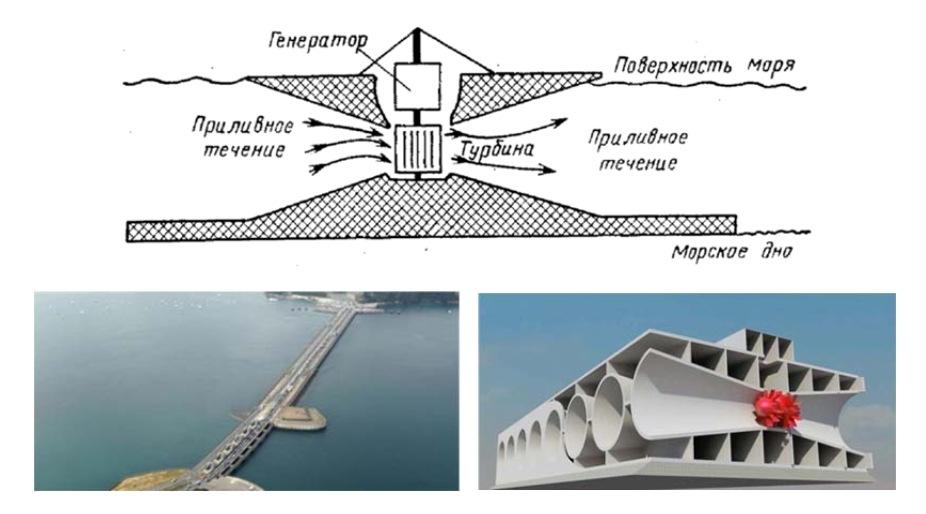 промышленная приливная электростанция во Франции на берегу пролива Ла-Манш