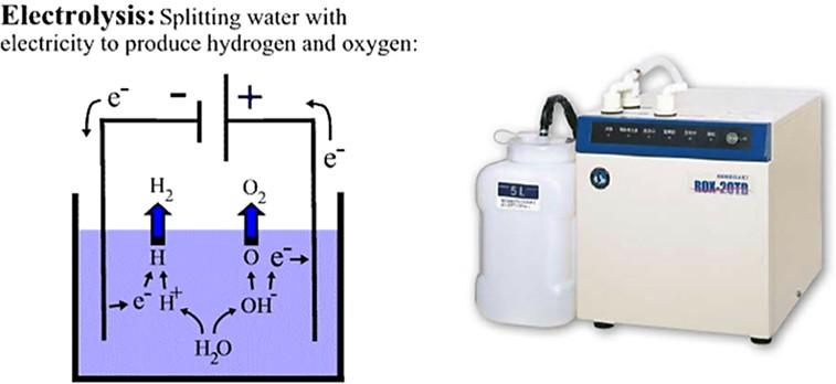 Схема электролиза и общий вид электролизера