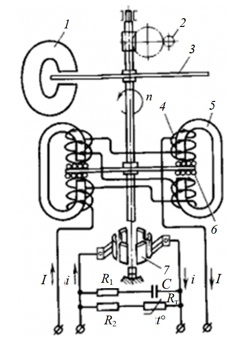 Схема феромагнитного счетчика