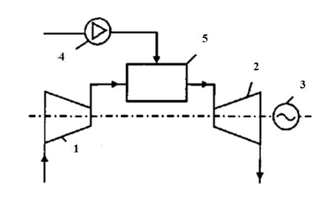 Схема газотурбинной электростанции