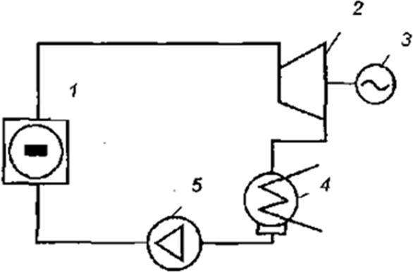 Схема одноконтурной АЭС