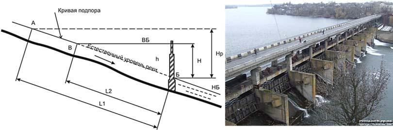 Схема расположения плотины и общий вид ГЭС