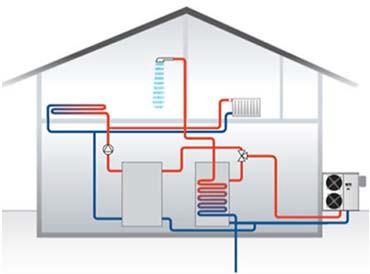 схема размещения воздушного теплового насоса