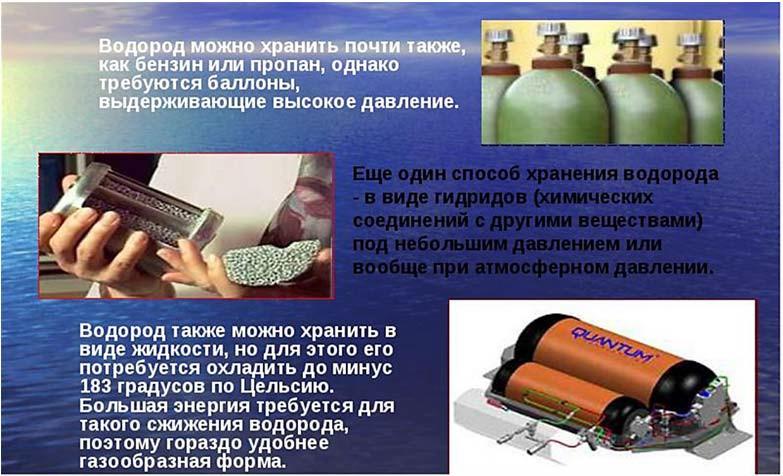 Способы хранения водорода