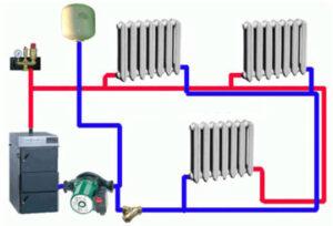 Схемы двухтрубной системы теплоснабжения и отопления