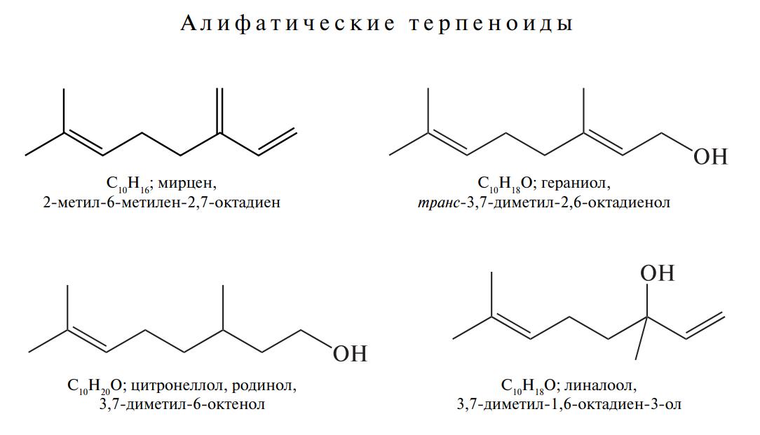 Алифатические терпеноиды