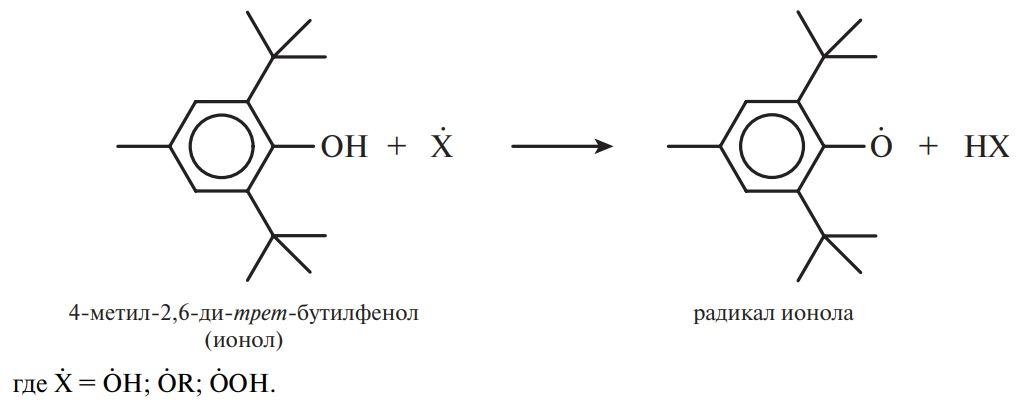 антиокислители (ингибиторы)