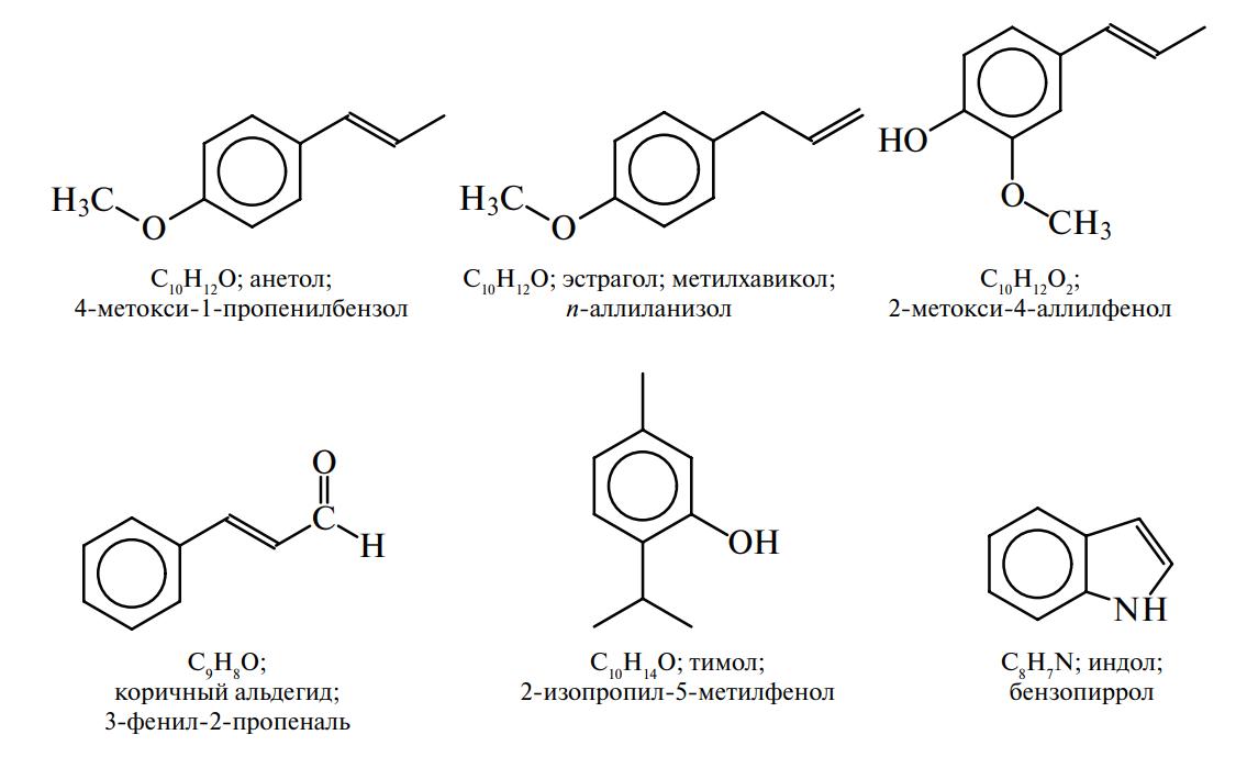 Ароматические и гетероциклические соединения
