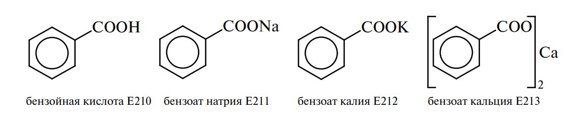 Бензойная кислота и ее соли (бензоаты)