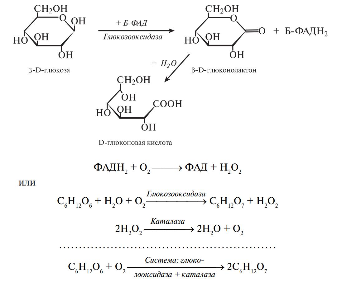 Действие глюкозооксидазы