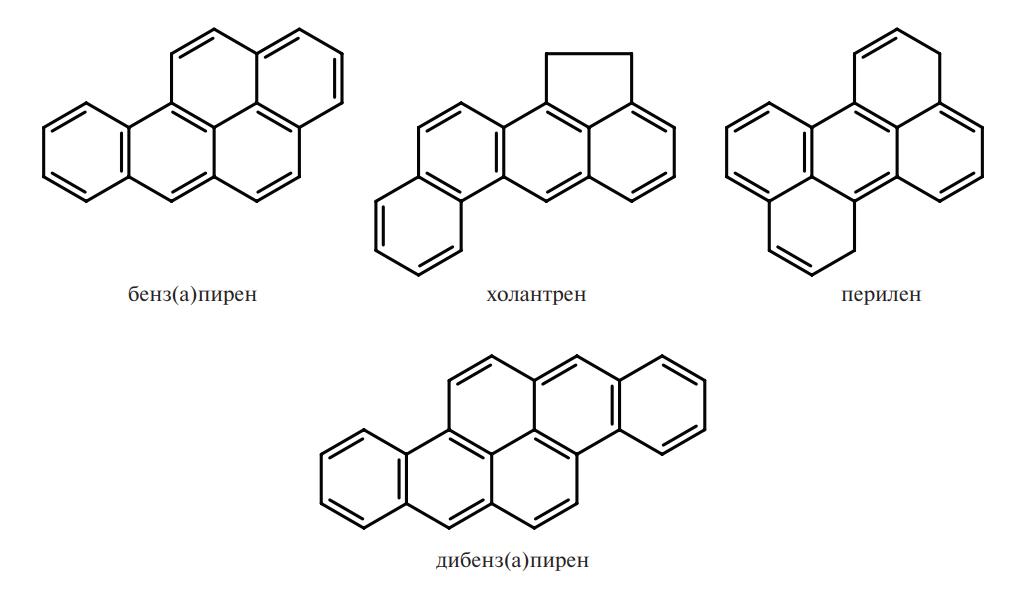 формулы канцерогенных ПАУ