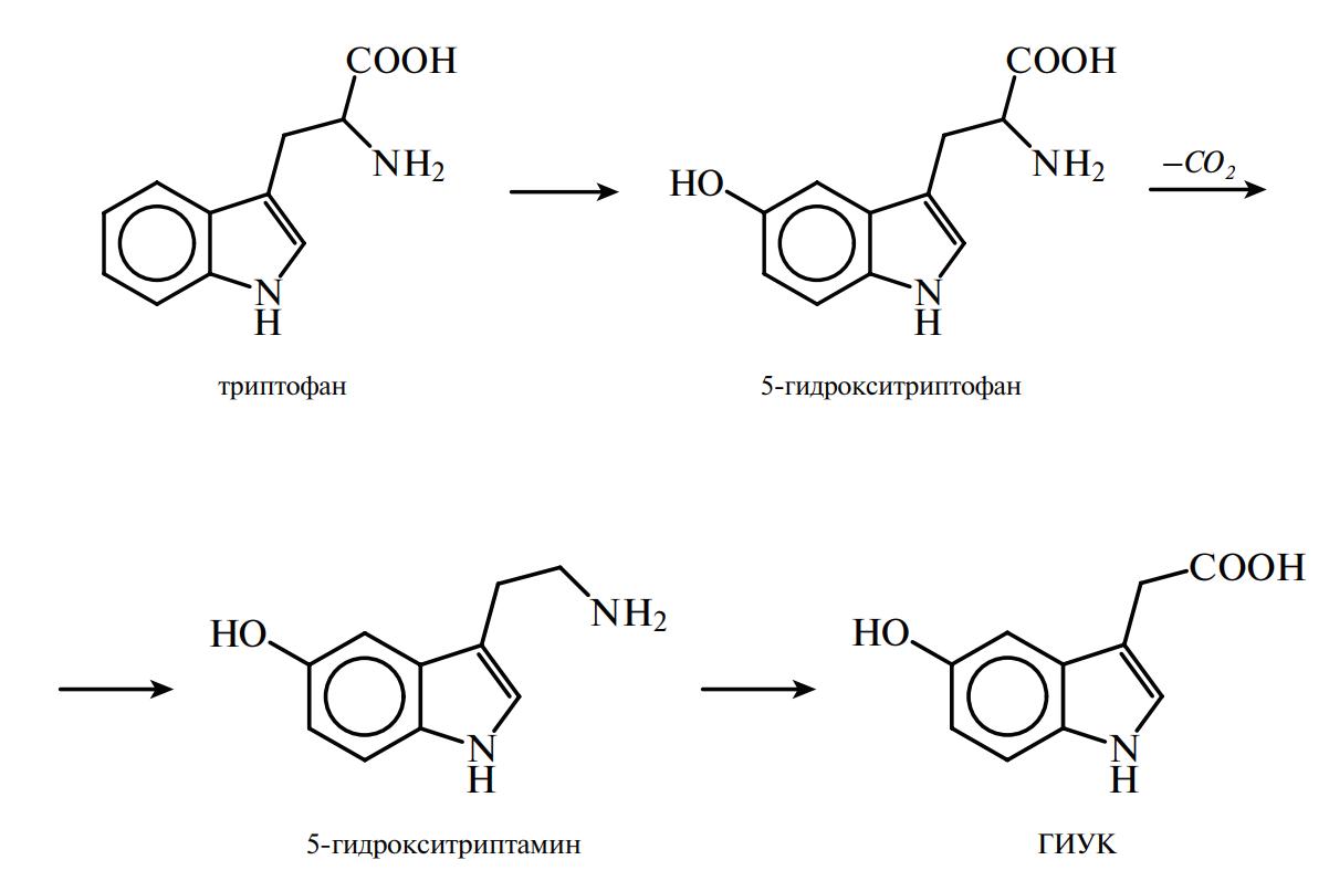 гидроксииндолилуксусная кислота