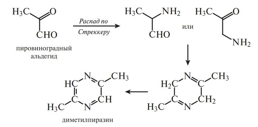 Образование ароматических веществ