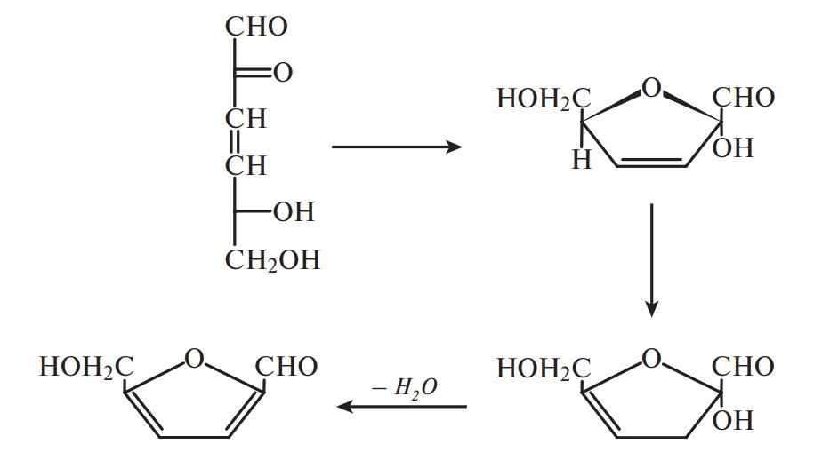 Образование оксиметилфурфурола