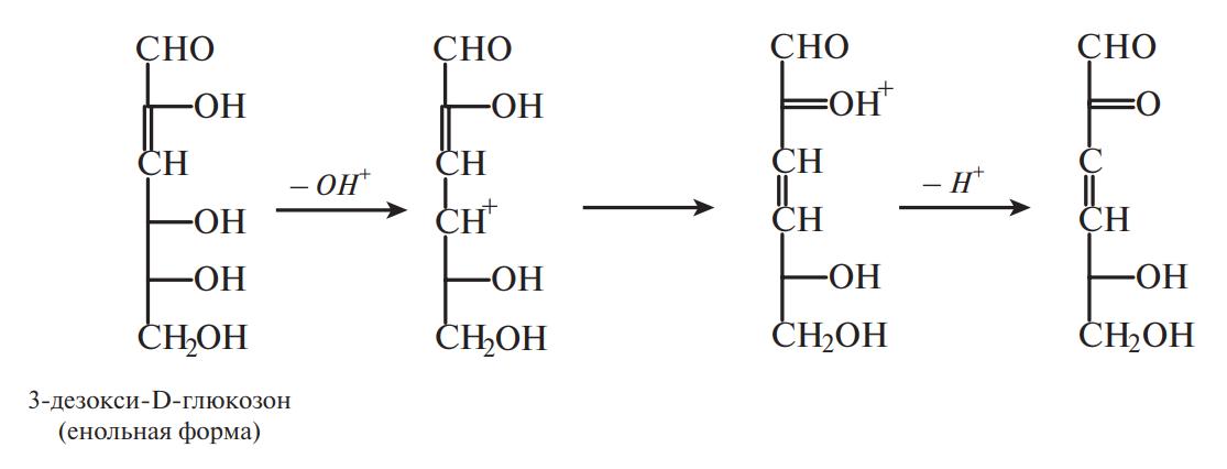 Образование промежуточных продуктов при дегидратации сахаров
