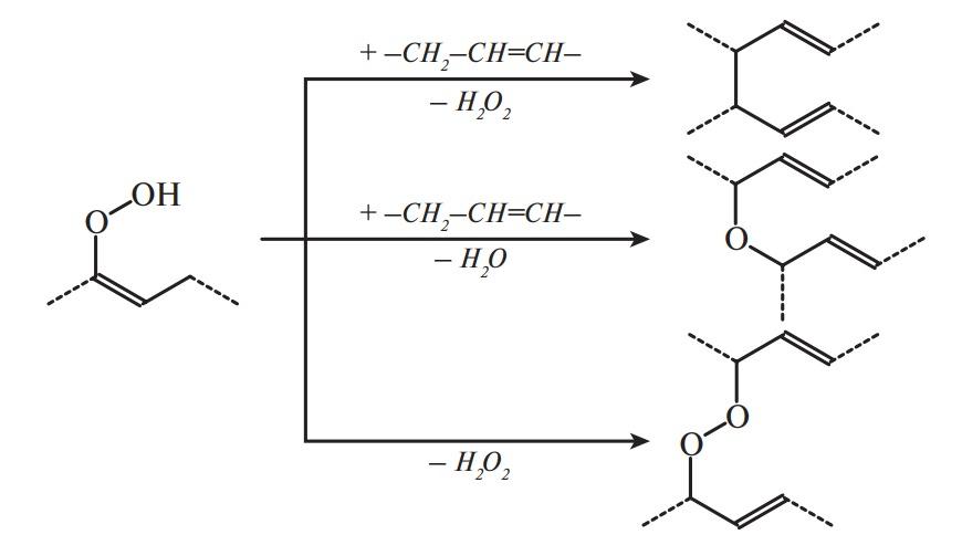 Окисление ацилглицеринов кислородом воздуха