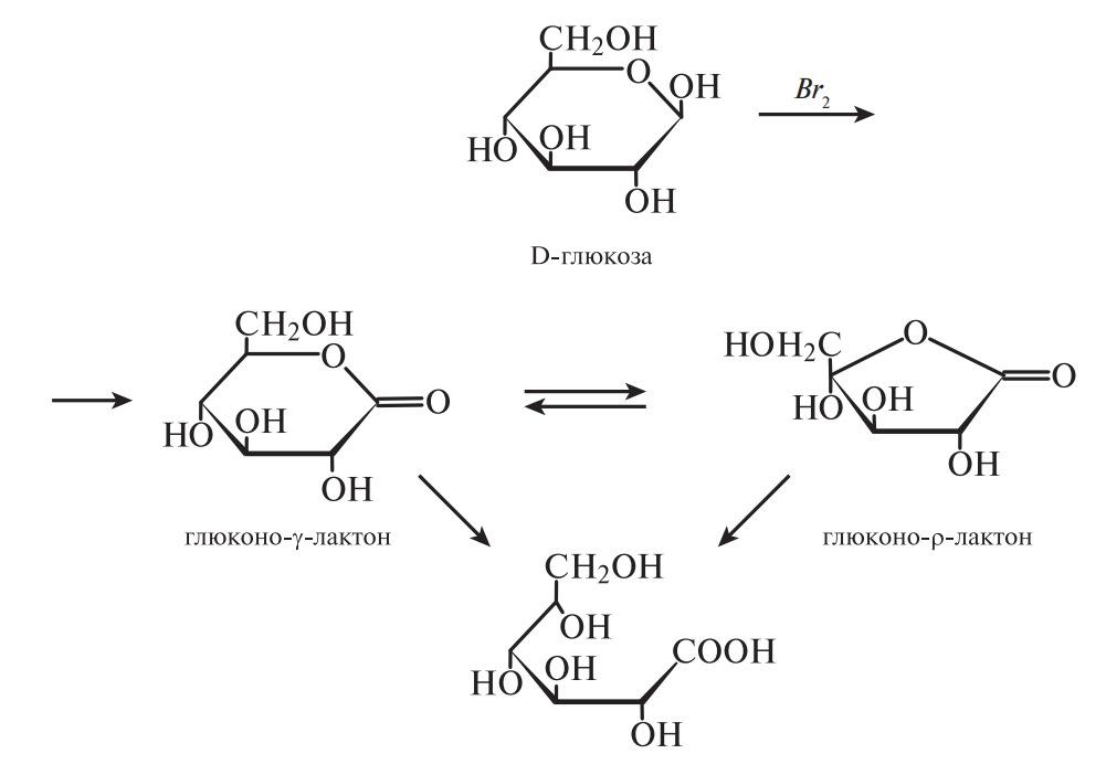 Окисление D-глюкозы