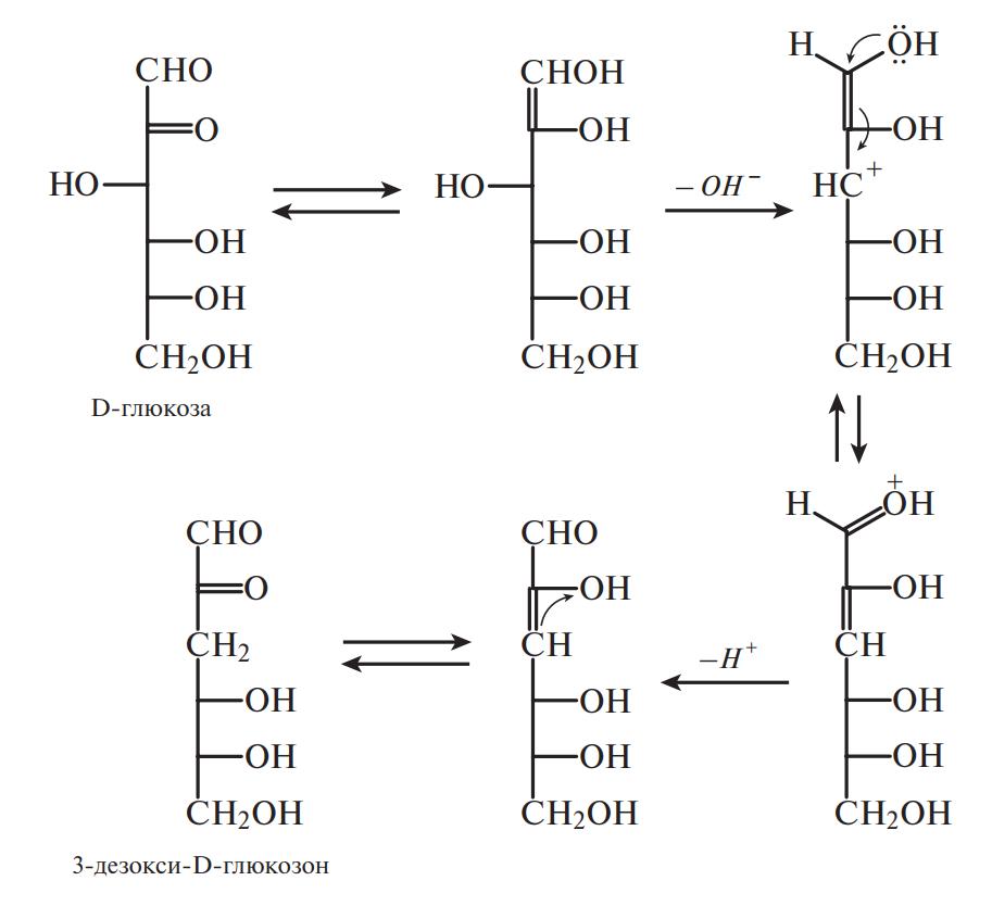 Превращение D-глюкозы в 3-дезоксиглюкозон