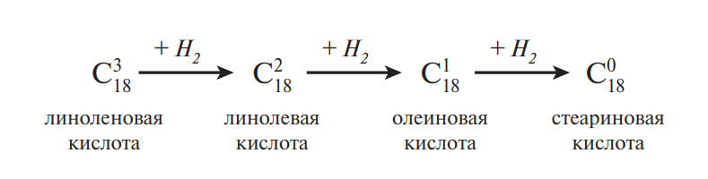 саломас