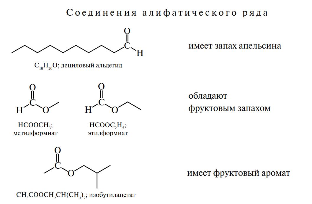 Соединения алифатического ряда
