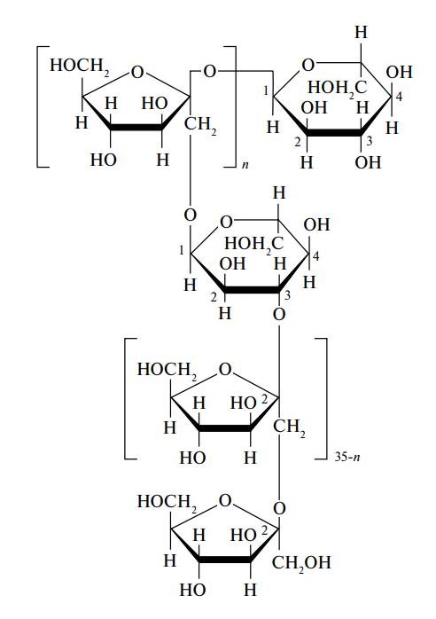 формула инулина