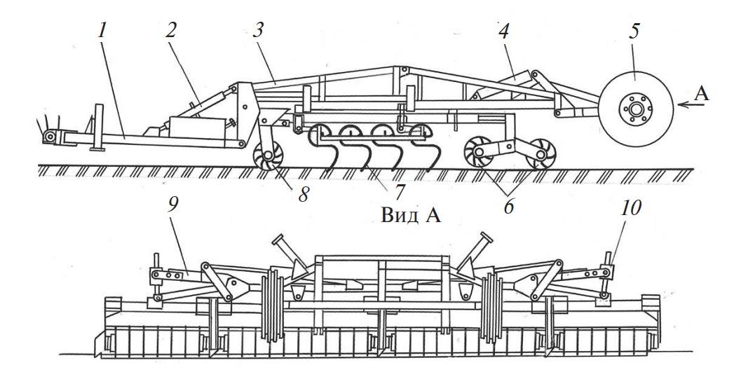 Агрегат комбинированный широкозахватный АКШ-7,2