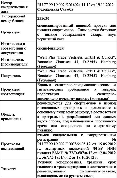 информация из реестра свидетельств о государственной регистрации